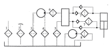 过滤器在系统中的位置