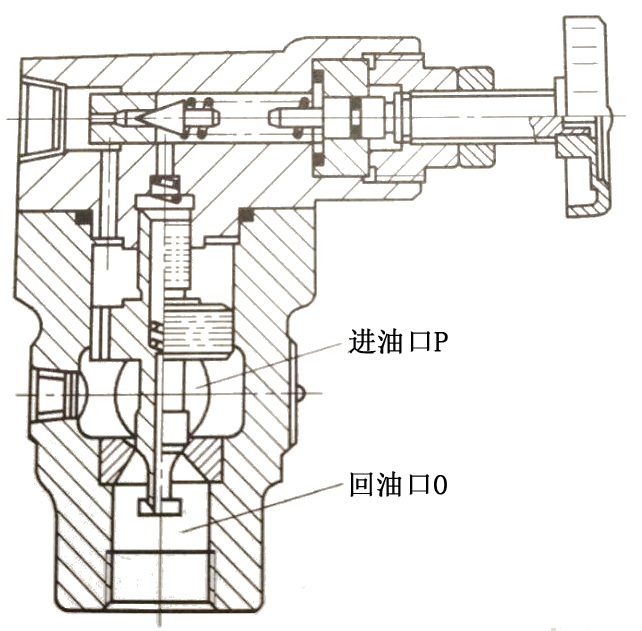 1-1 YF型高压溢流阀