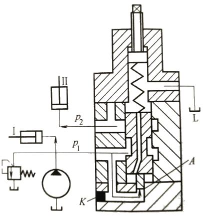 1-2直动式顺序阀