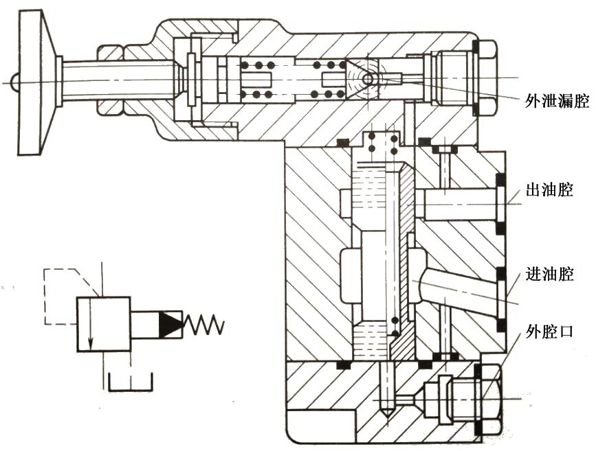 1-3先导式顺序阀
