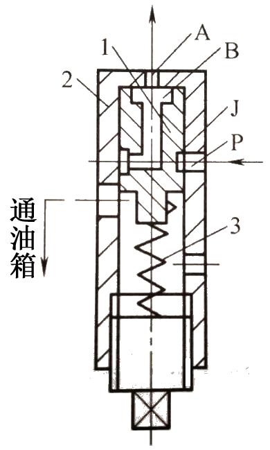 减压阀的结构