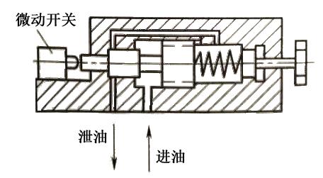 1-6压力继电器机构图