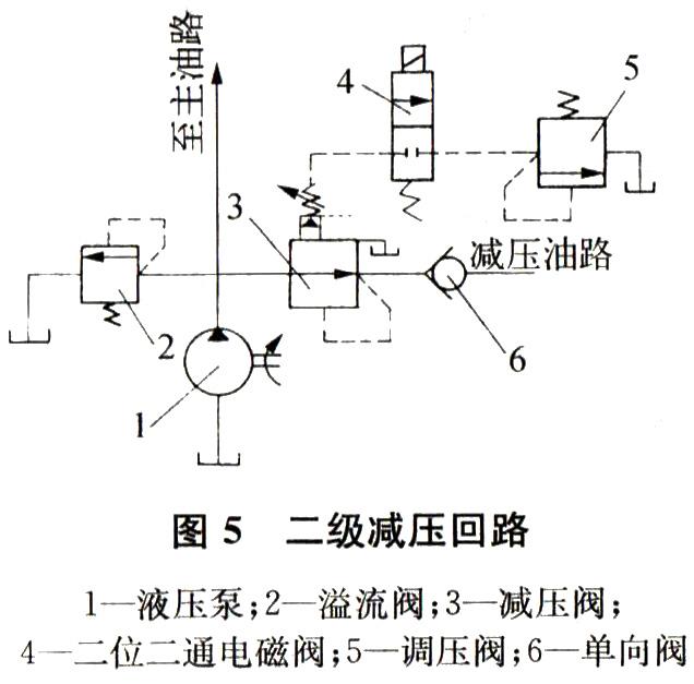 大兰液压二级减压回路