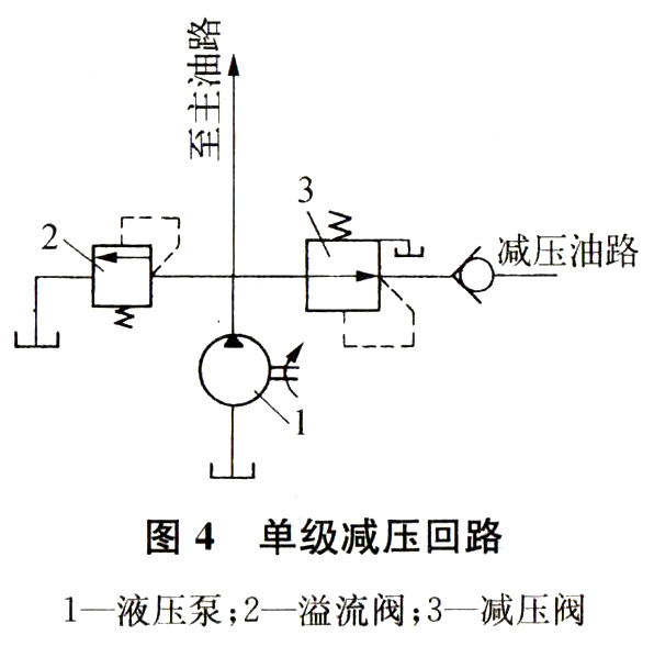 大兰液压单级减压回路
