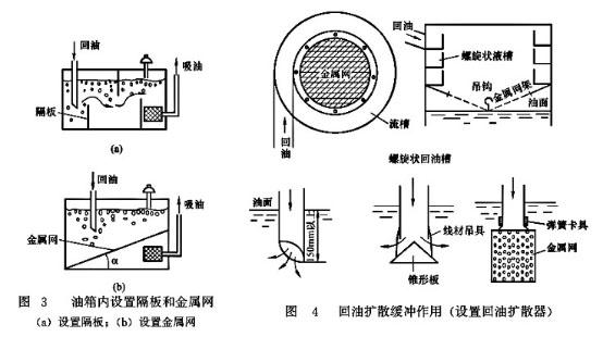 图3 和 图4