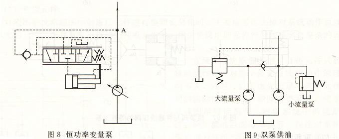 大兰液压系统油路