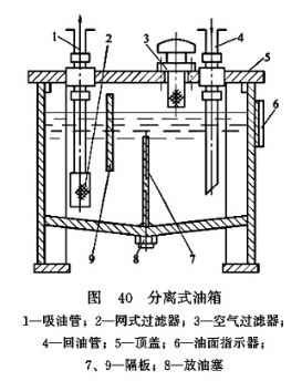 液压油箱结构示意图
