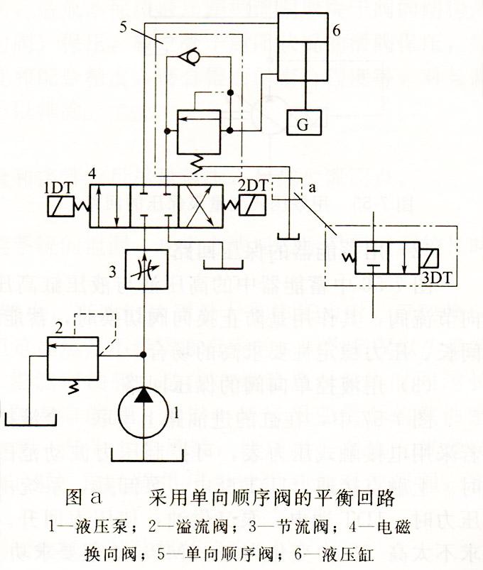 大兰液压单相顺序阀平衡回路