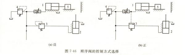 大兰顺序阀的控制方式图