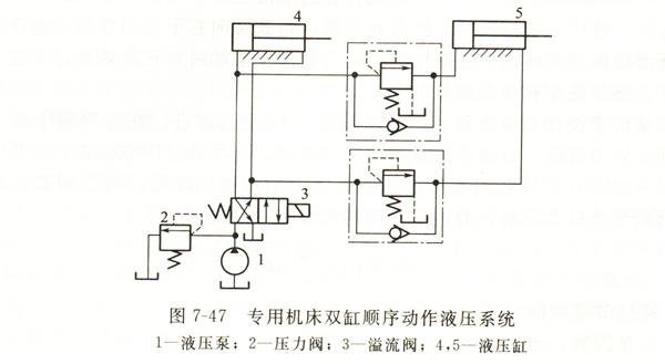 大兰机床双缸顺序动作液压系统油路图
