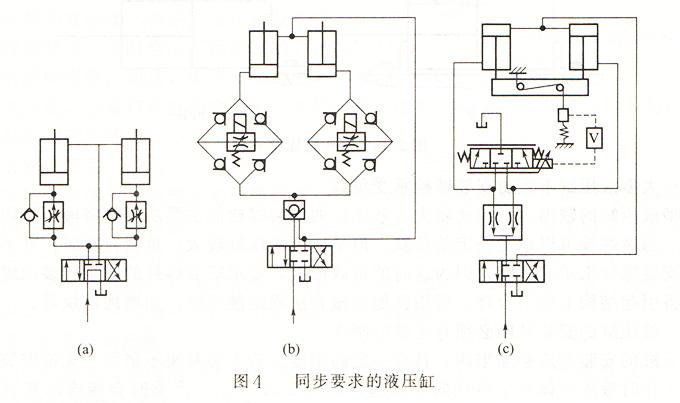 大兰液压同步要求的液压缸