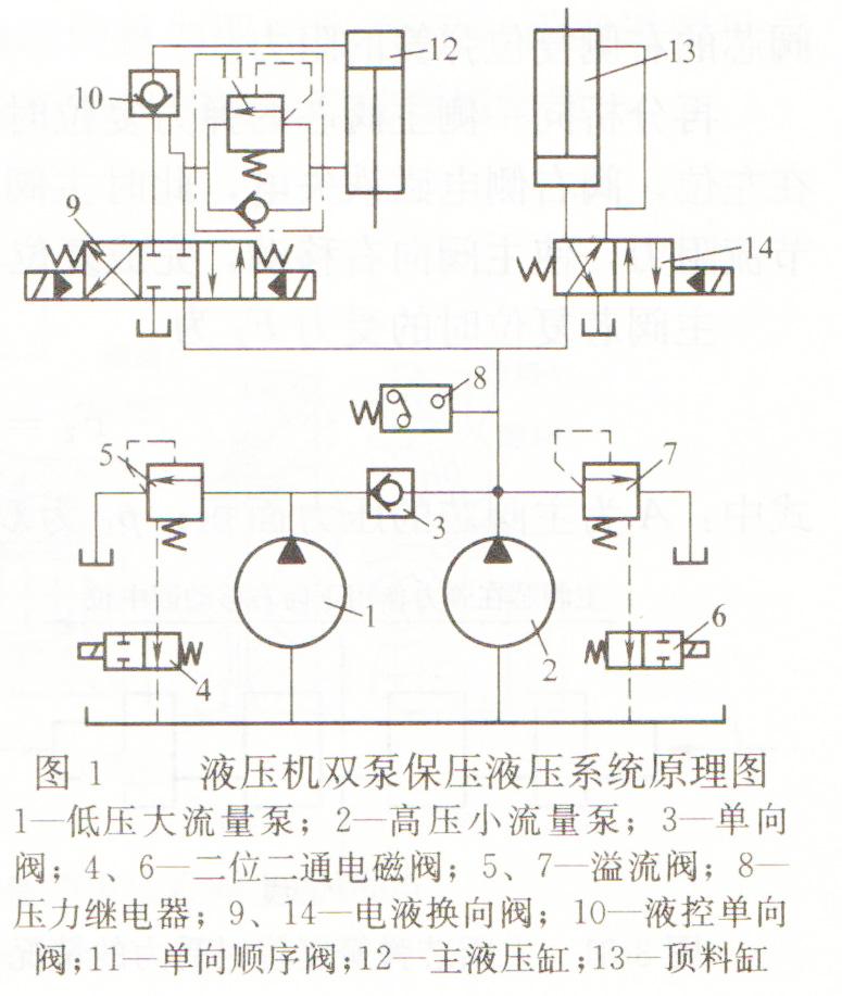 大兰液压双泵保压液压系统原理图
