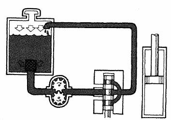 大兰液压系统原理图
