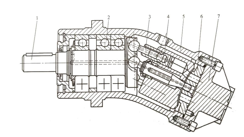 AZF型斜轴式柱塞泵/液压马达由哪些元件组成?典型结构是什么?