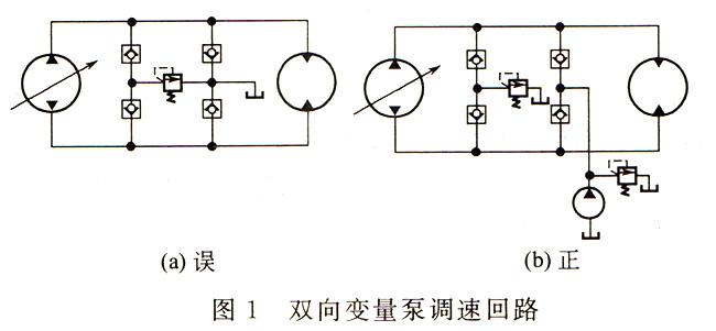 大兰液压双向变量泵调速回路