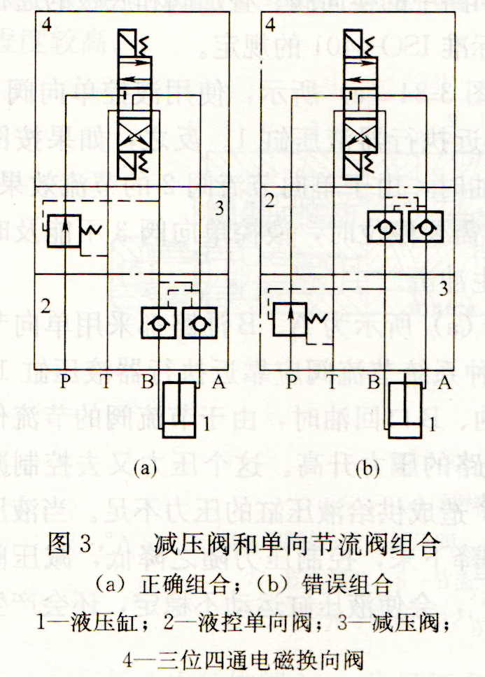 大兰叠加阀液压系统油路图