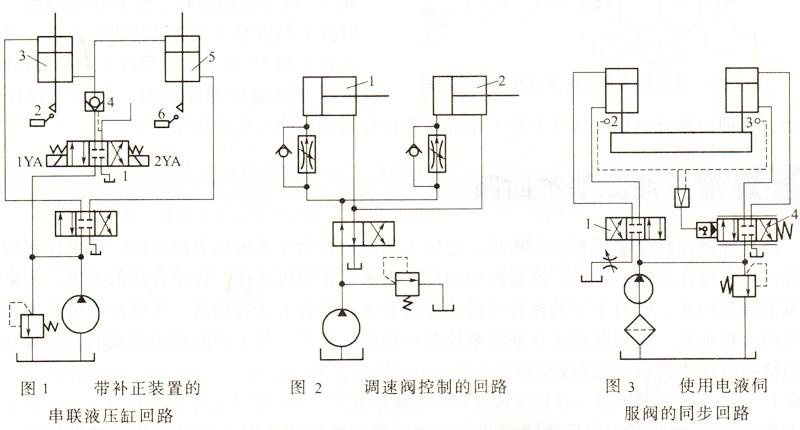 大兰液压系统液压缸同步回路
