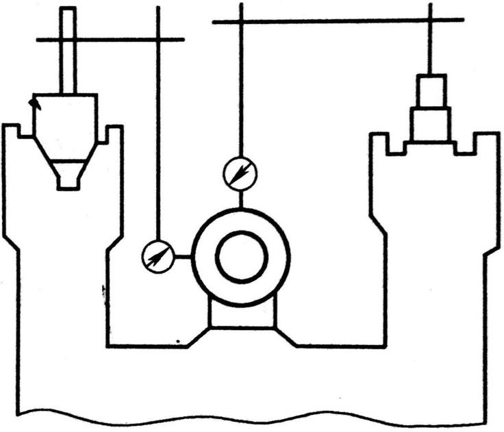 液压缸与导轨的平行度和直线度检查