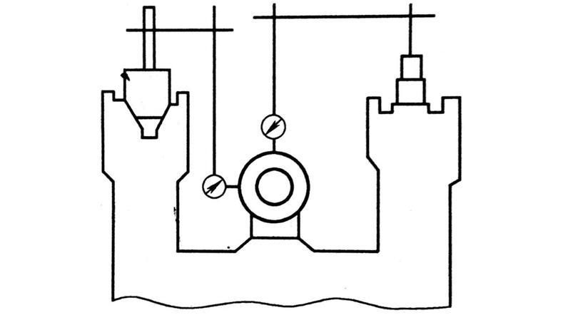 液压缸如何安装?
