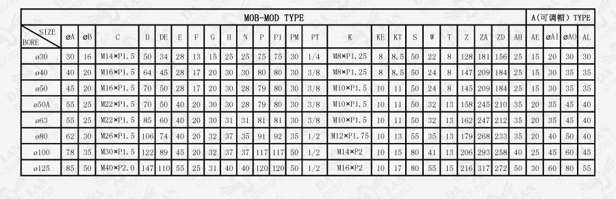大兰MOB系列油压缸尺寸表