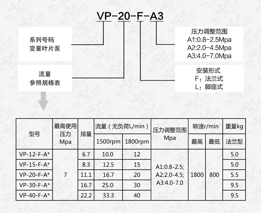 大兰VP系列变量叶片泵尺寸表