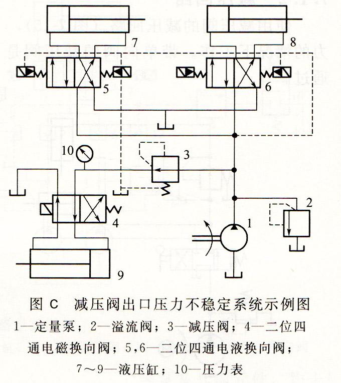 大兰液压减压阀出口压力不稳定控制回路