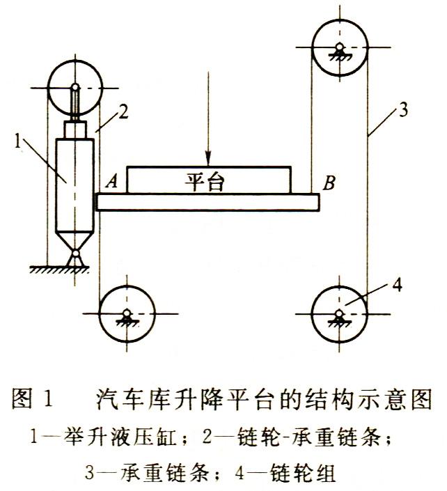 地下汽车库升降平台结构示意图