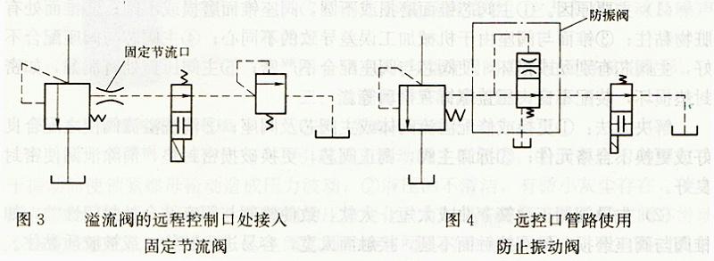溢流阀远程控制口接固定节流阀