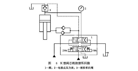 K型阀芯机能泄压回路