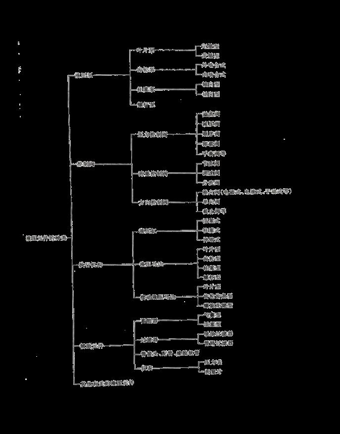 液压元件总类表