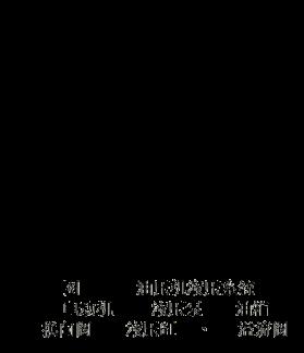 油压机液压系统
