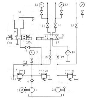 大兰液压工程机械多功能液压工作站系统原理图