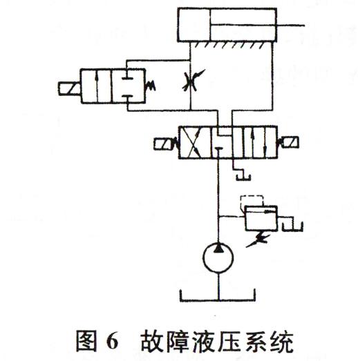 大兰液压系统故障分析