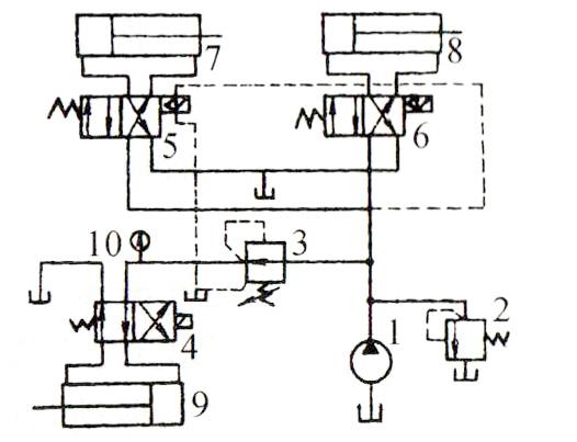 大兰液压减压阀回路图