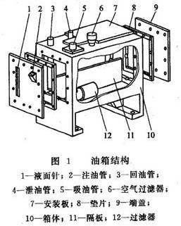 大兰液压油箱结构