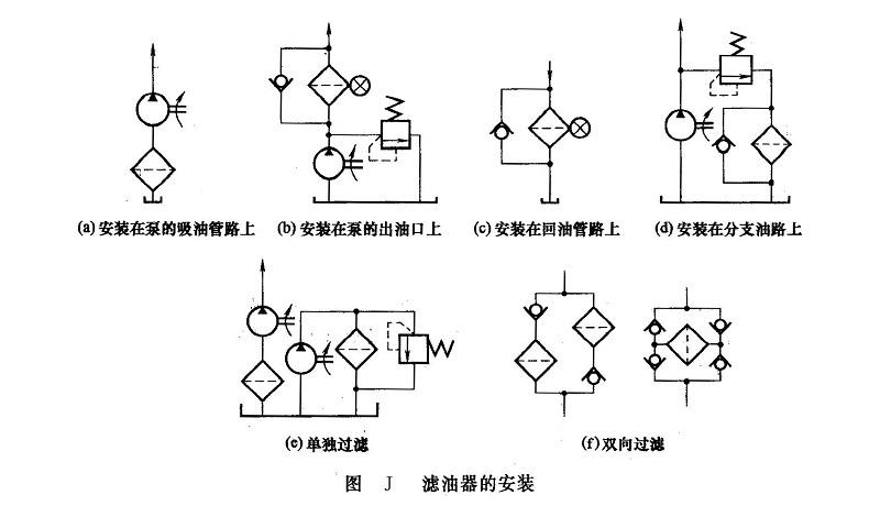滤油器安装位置图