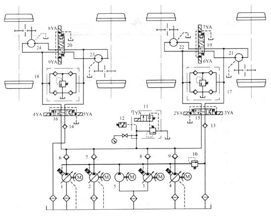 大兰液压铺轨机液压系统原理图