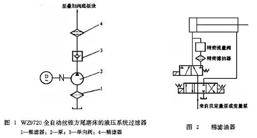 滤油器系统图