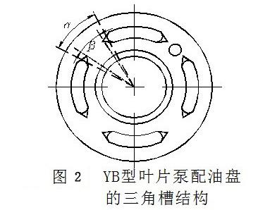 三角草结构图