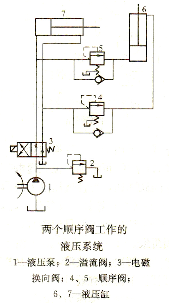 两个顺序阀的油路原理