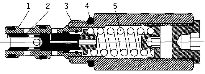 大兰液压螺纹插装阀典型结构