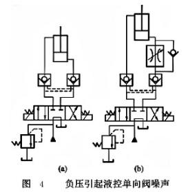 负压引起液控单向阀噪声