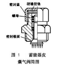 蓄能器皮囊气阀简图