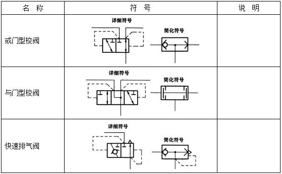 液压控制阀符号2