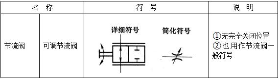 液压流量控制阀