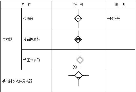 液压过滤器符号