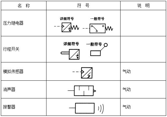 液压系统其他元器件符号