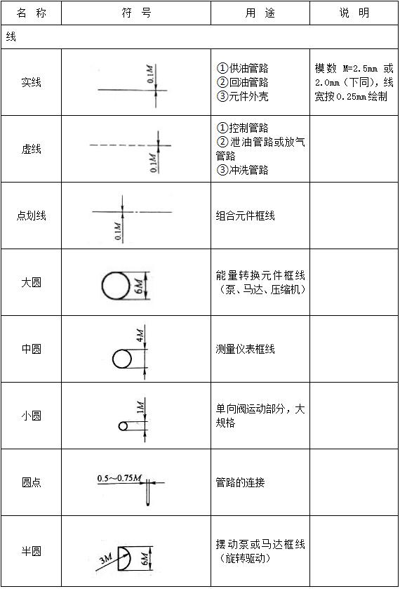 液压系统符号