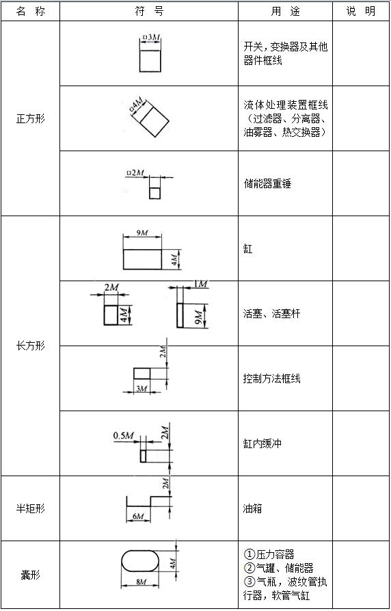 液压系统符号1