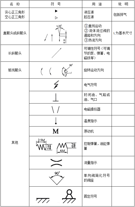 液压系统符号2